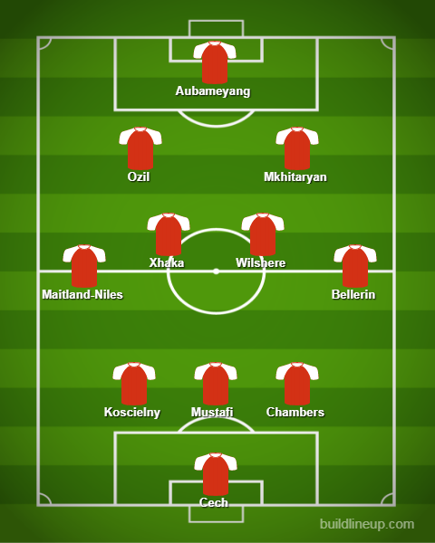 Arsenal XI vs Manchester City