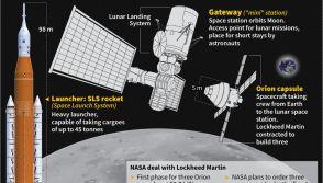 NASA Lockheed Martin deal