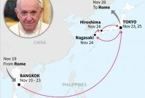 Pope Francis visits Asia