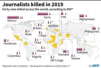 Murdered journalists