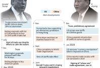 US China trade deal