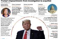 Trump acquited in the Senate