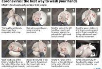 Coronavirus: Best way to wash your hands