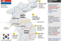 Korean War Factfile