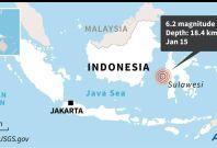 Indonesia Quake