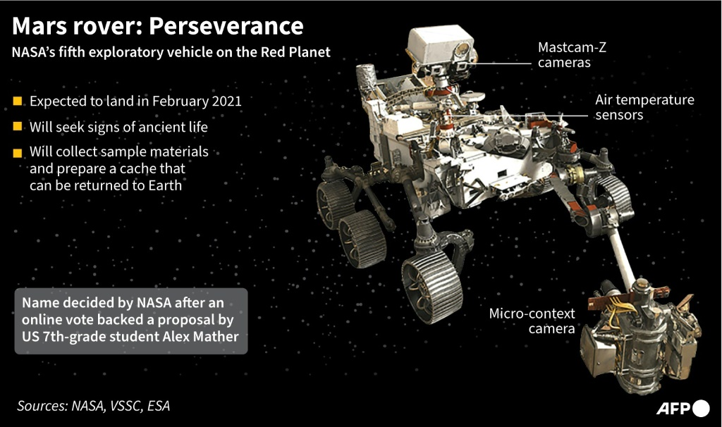 NASA's Perseverance Mars rover to land this week
