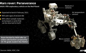 Mars Rover: Perseverance