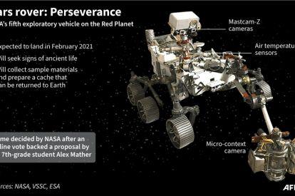Mars Rover: Perseverance