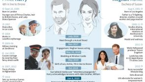 Profiles of Prince Harry and Meghan Markle