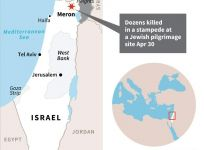 Israel stampede