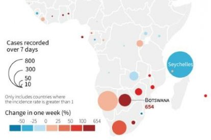 Covid 19 cases in Africa