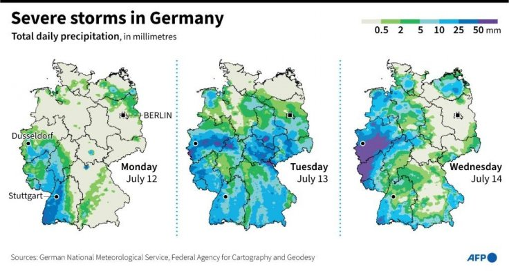 Storms in Germany