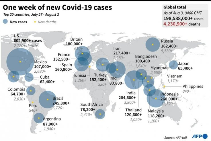 August Cowade 19 cases