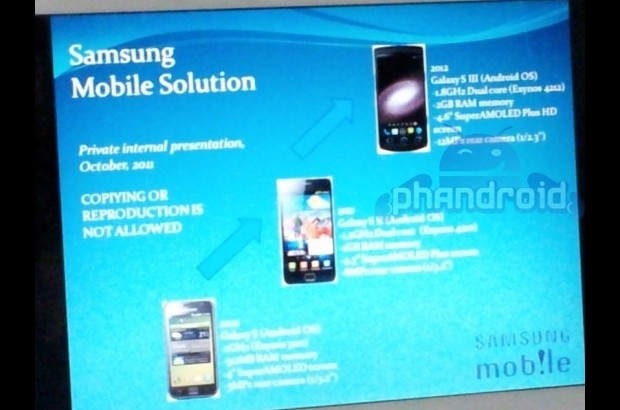 Evidence Suggest Galaxy S3, Not Google Nexus Prime Will be the First Ice Cream Sandwich Smartphone