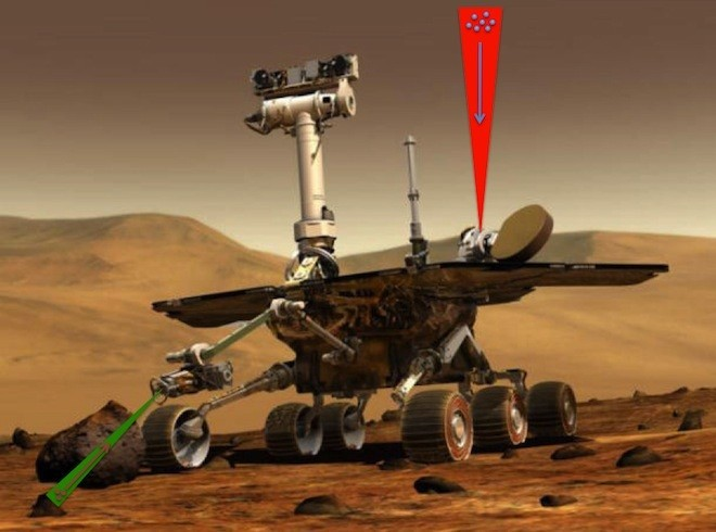 An illustration showing how a space rover could use lasers to collect samples from the ground and air