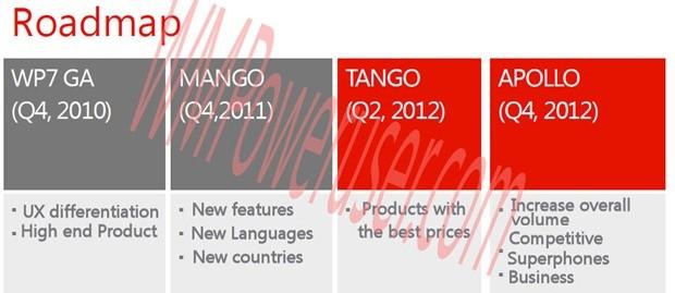 Lumia 900 En-Route: 'Leaked' Mircosoft Roadmap Points Way to Windows Phone's Tango Garden
