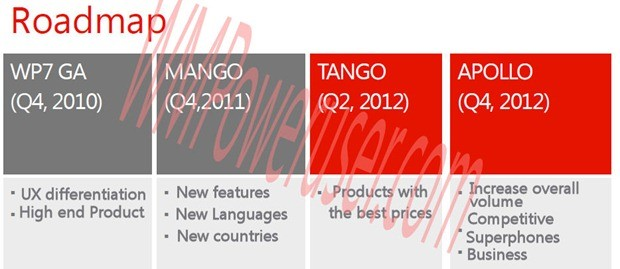 Lumia 900 En-Route: 'Leaked' Mircosoft Roadmap Points Way to Windows Phone's Tango Garden
