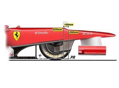 F1 stepped nose