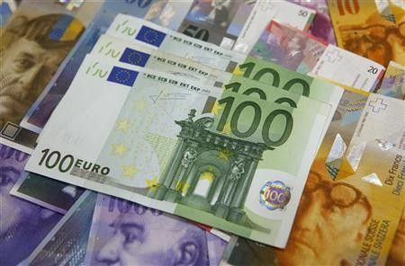 EUR/CHF plunges to 2-year low, near floor rate of 1.20