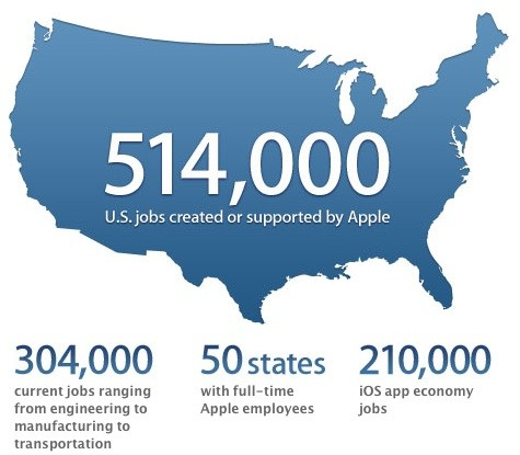 Apple Webpage Tied to Highlighting Company's Job Creation in US