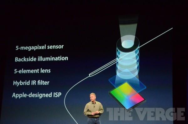 New camera on iPad