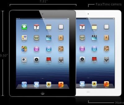 Apples New iPad