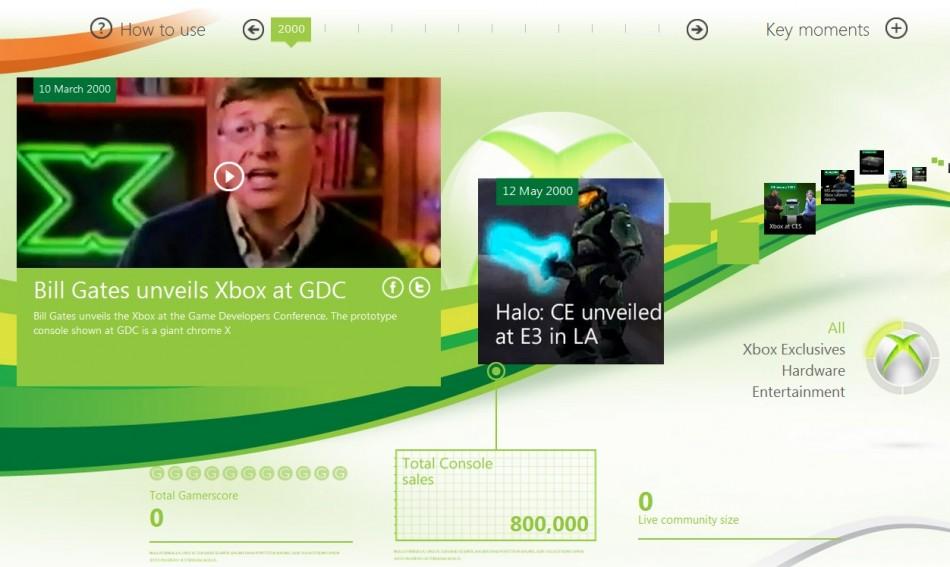 Xbox 10th Birthday