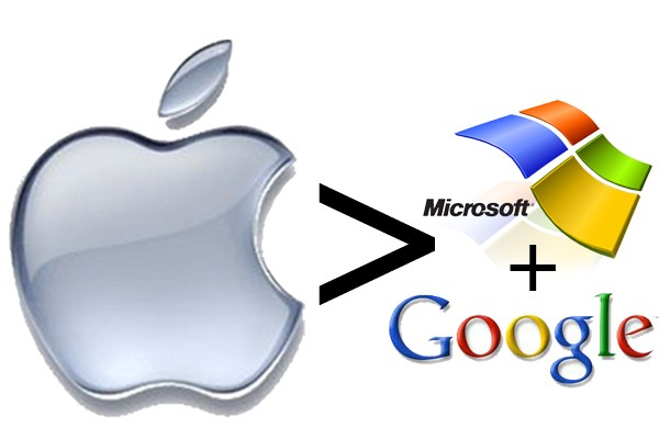 Apple Is Greater Than Microsoft and Google (combined)