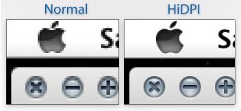 HiDPI display performance