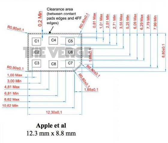 Apple nano-SIM design