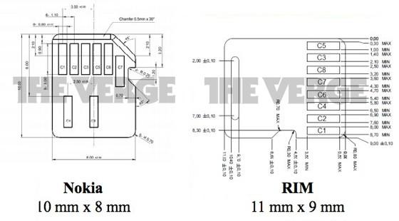 Nokia and RIM nano-SIM designs