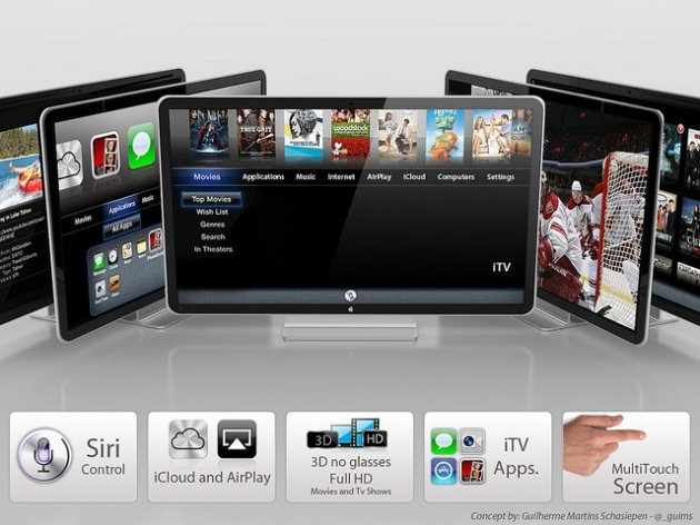 Apple iTV Concept Design