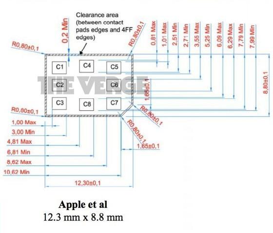 Apple's nano-SIM design