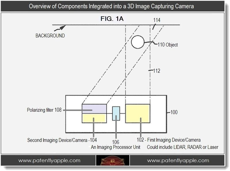 Apple's iOS Devices to Feature Supreme 3D Imaging Camera?