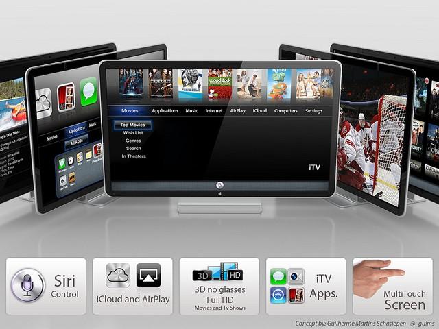 Apple Smart TV iPanel