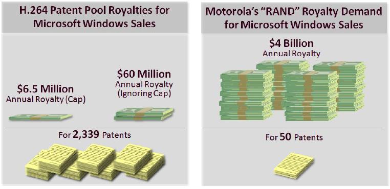 Motorola patents