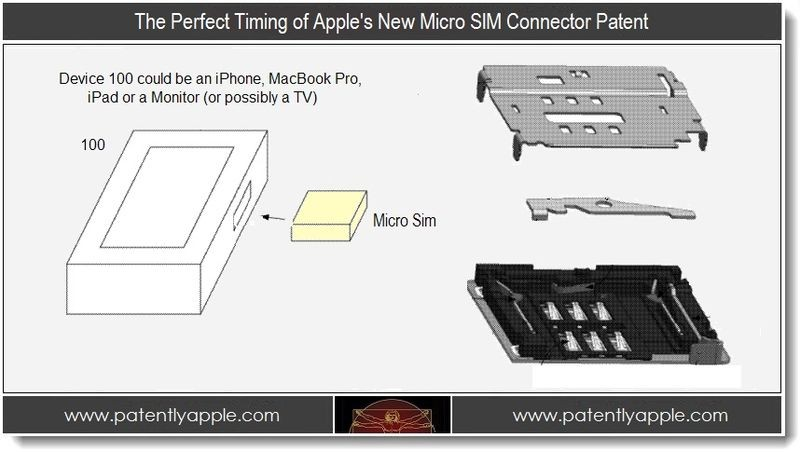 Apple's Patent Application For Micro SIM Connector