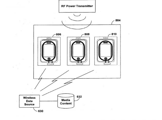 Apple's New Patent to Carry Wireless Charging in its Gadgets