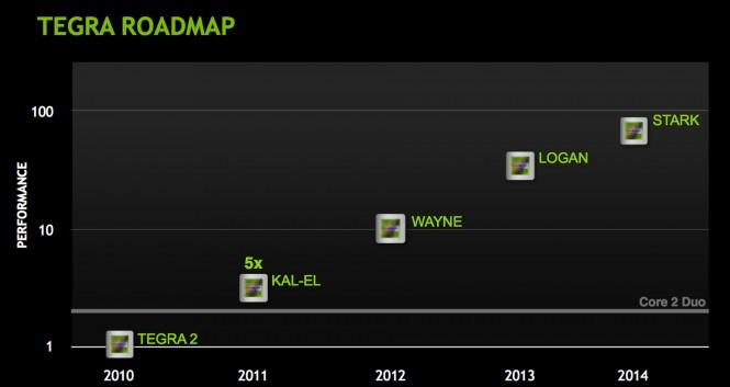 Nvidia Tegra 4 Enabled LTE to Make its Debut in 2013