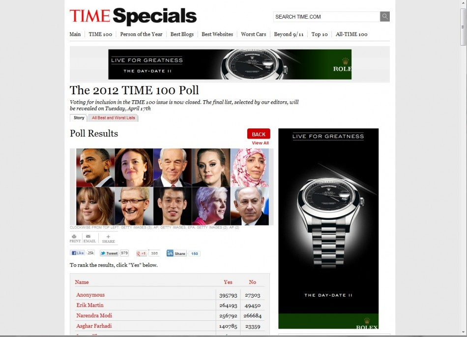 Time 100 is an initiative that allows people to choose the most influential people in the world