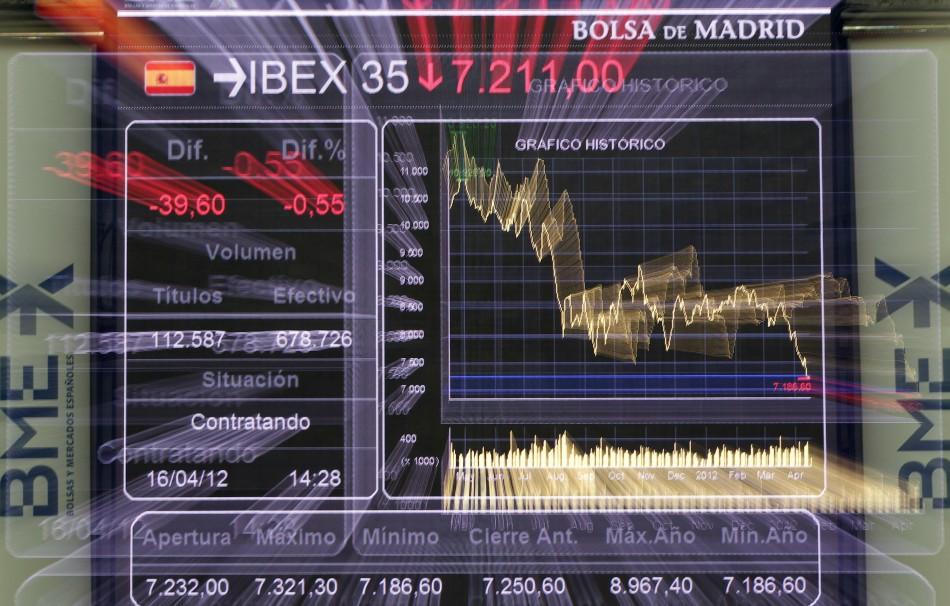 Spain Stock Market