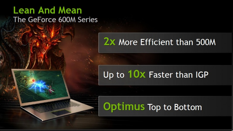 Nvidia GeForce 600M