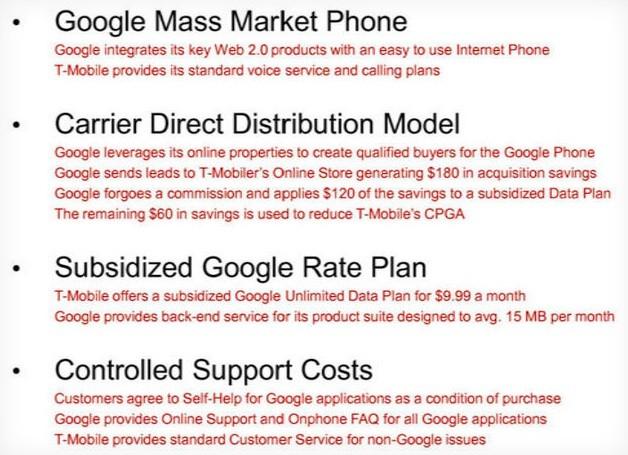 Google Phone Original