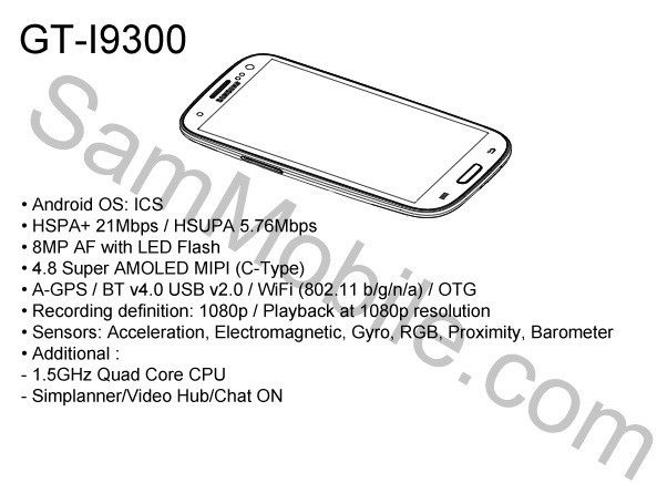 Samsung Galaxy S3 Official Service Manual