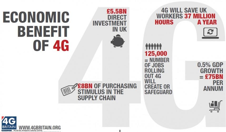 4G LTE UK &5bn Economy
