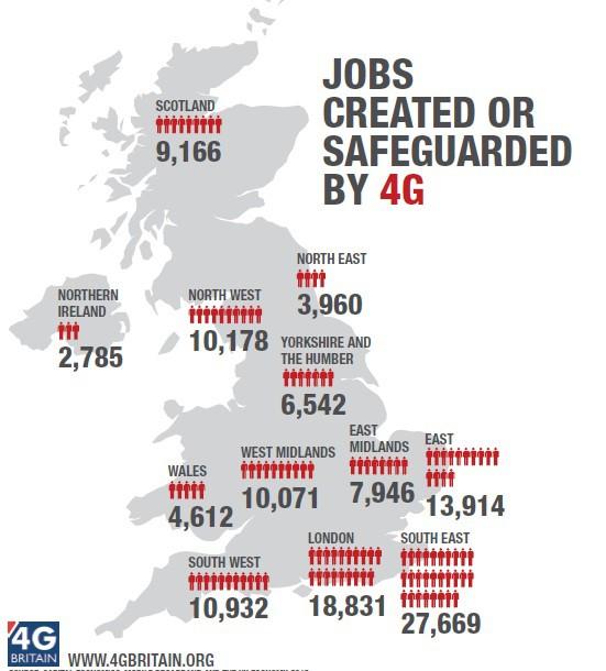 4G UK Economy LTE £75bn