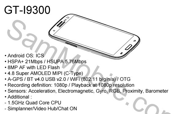 Samsung Galaxy S3 Specs So Far: AnTuTu Vs Samsung Vs