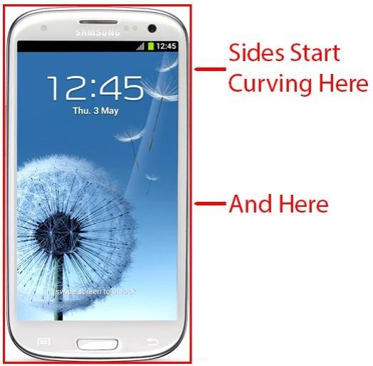Samsung Galaxy S3 Design Elements