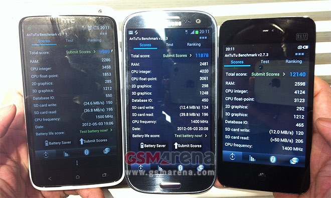 AnTuTu Benchmark Results Reveal Meizu MX Outshines Samsung Galaxy S3