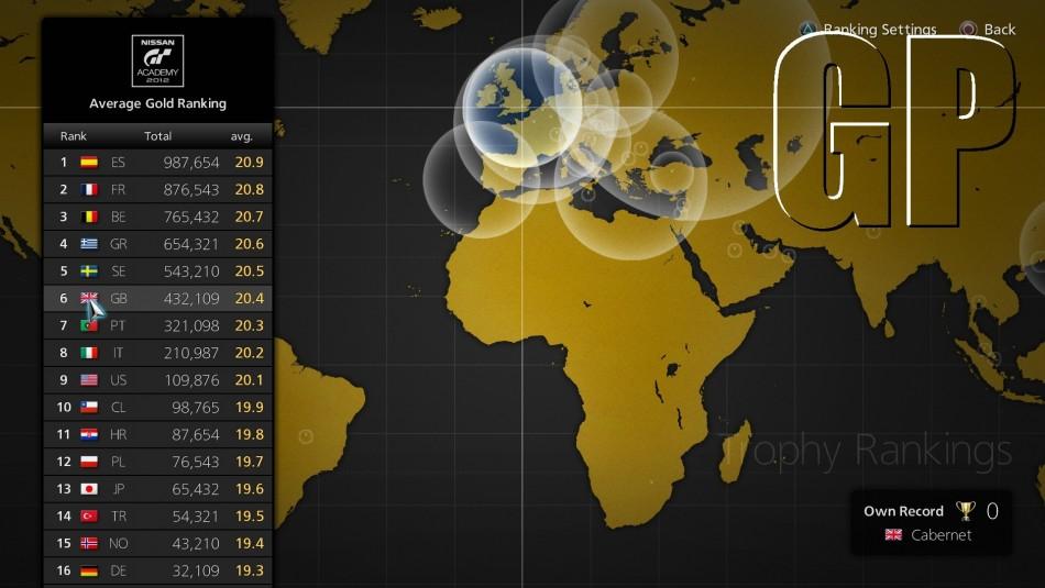 Grand Turismo 5 GT Academy 2012 Season 2 user interface screen 3
